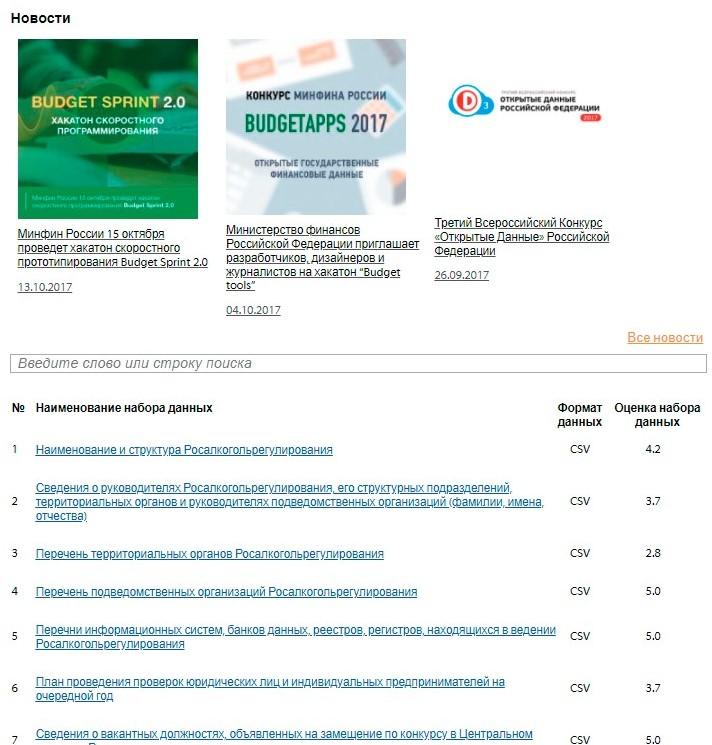 Раздел «Открытые данные» на официальном сайте Росалкогольрегулирования